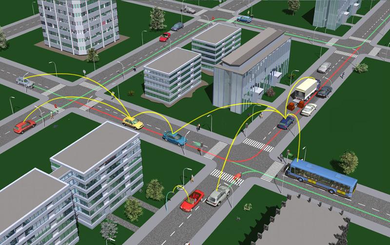 Schützen Sie Ihre Fahrzeuge mit dem GPS Fahrzeugortung.